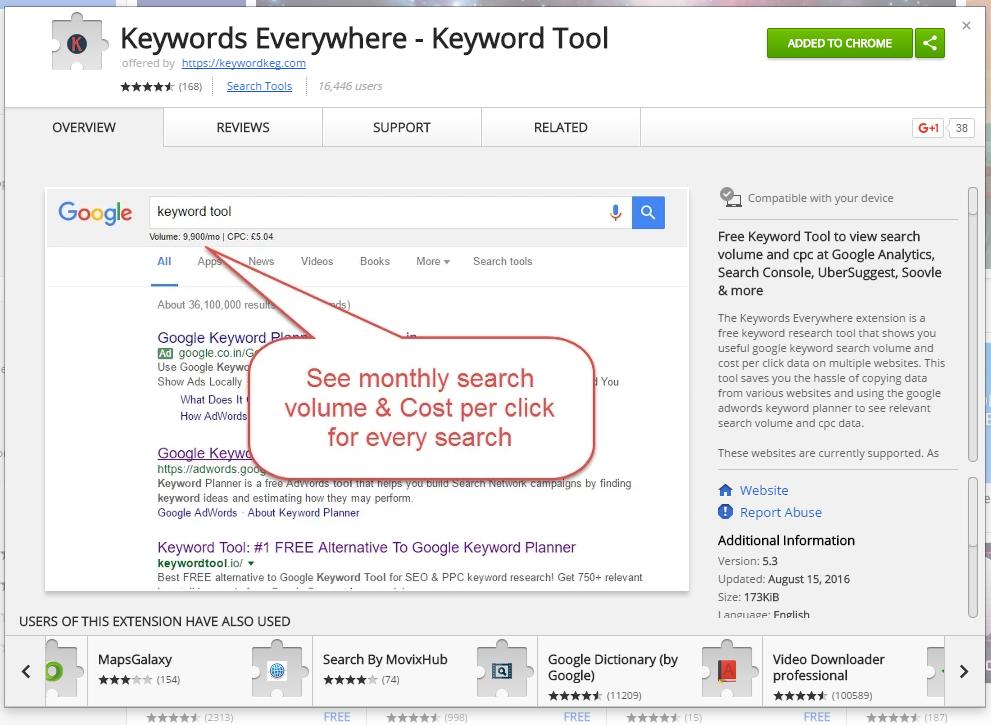 Chrome Extension Keywords Everywhere Tool